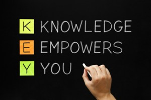 Knowledge Empowers You Acronym